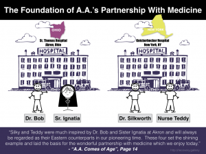 AAs Partnership with Medicine