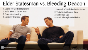 Elder Statesman vs. Bleeding Deacon