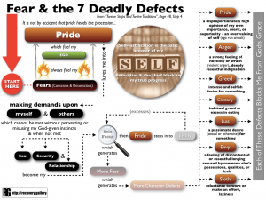 Fear & the 7 Deadly Defects